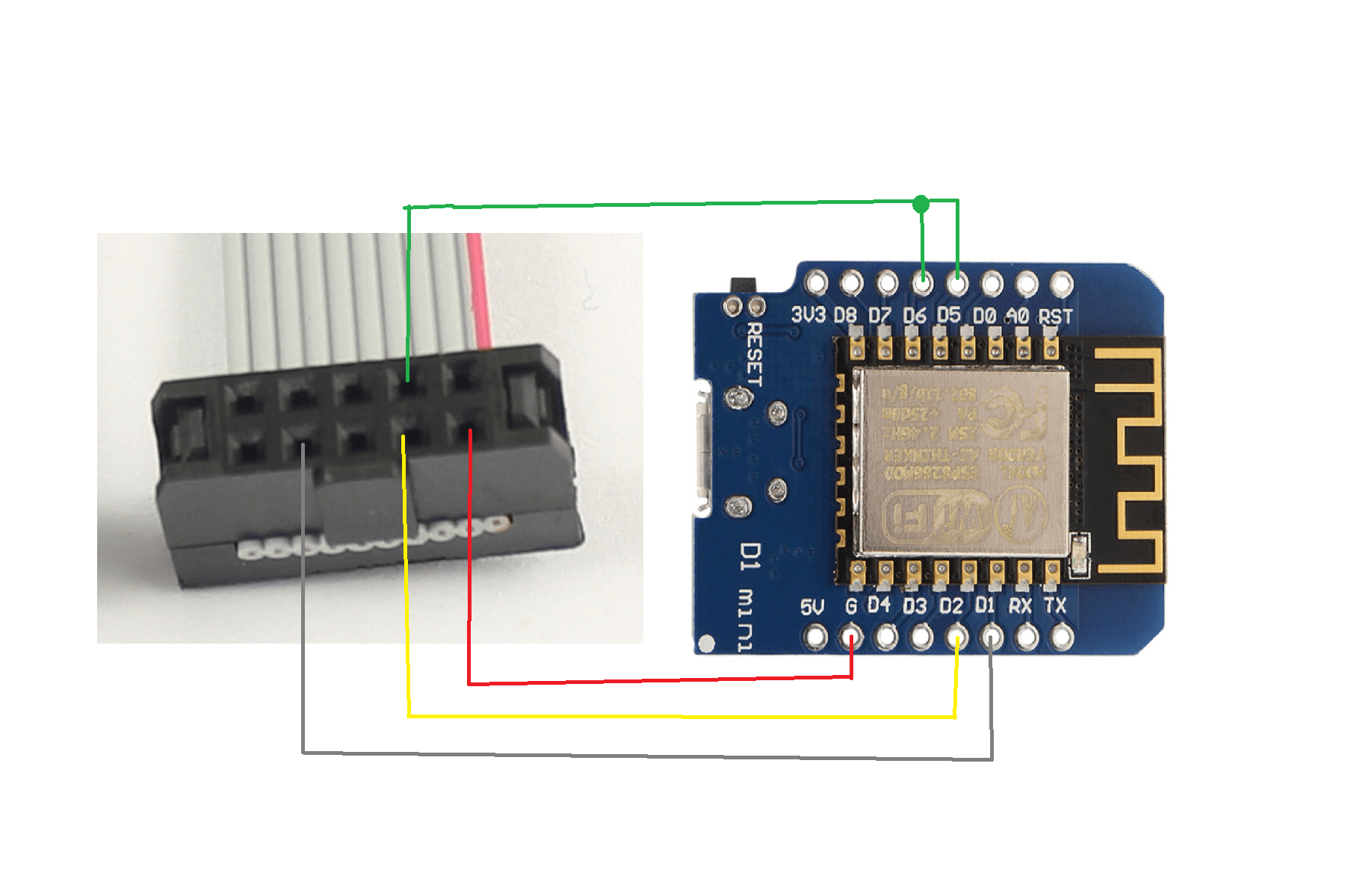 Zigbee to MQTT gateway for less than $10 | Automated Home Party